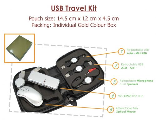 USB Travel Kit